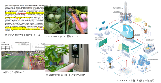 アノテーションサービス画像